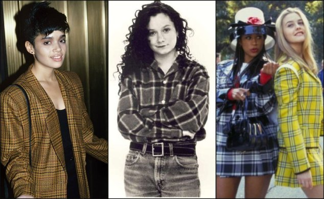 Vintage Plaid Looks